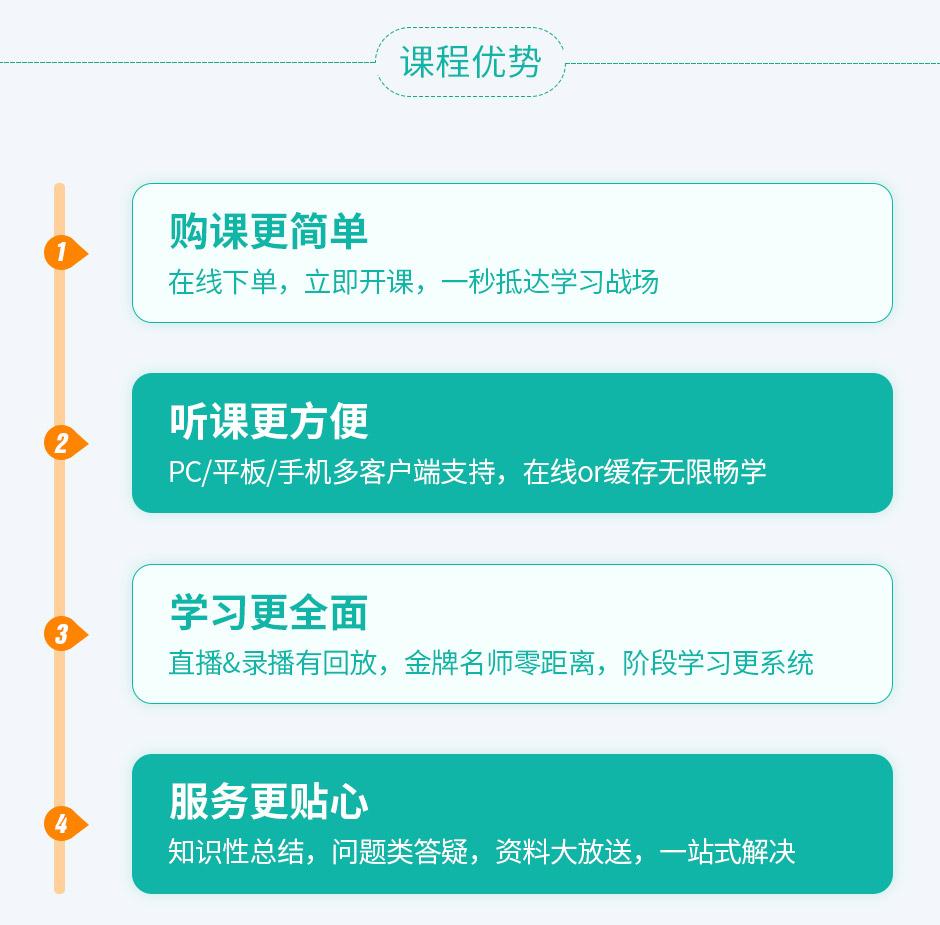 2019考研经济热点_上海冲刺2019经济金融考研热点汇